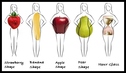 body-shape-2